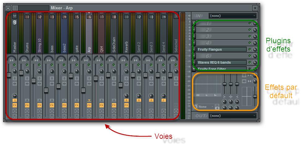 table de mixage fl studio