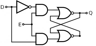 Tutoriel fonctionnement d 39 un ordinateur depuis z ro for Fonctionnement bascule rs